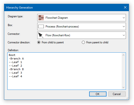 Generate a tree diagram using Hierarchy Generation dialog