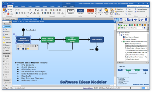 Diagram CASE Tool for Software Modeling & Analysis - UML, BPMN, ERD